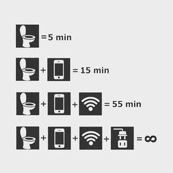 Mobilní hraní na WC