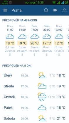 Obrázek: In-Počasí - Předpovědi